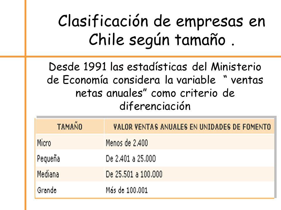 Clasificación de empresas en Chile según tamaño. Desde 1991 las estadísticas del Ministerio de Economía considera la variable ventas netas anuales com