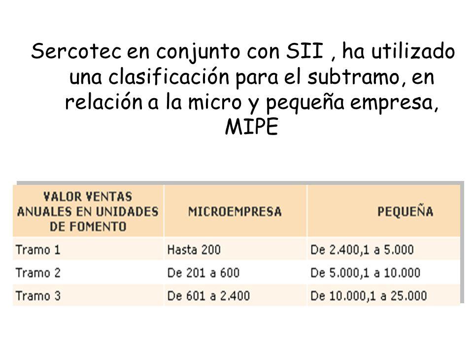 Sercotec en conjunto con SII, ha utilizado una clasificación para el subtramo, en relación a la micro y pequeña empresa, MIPE