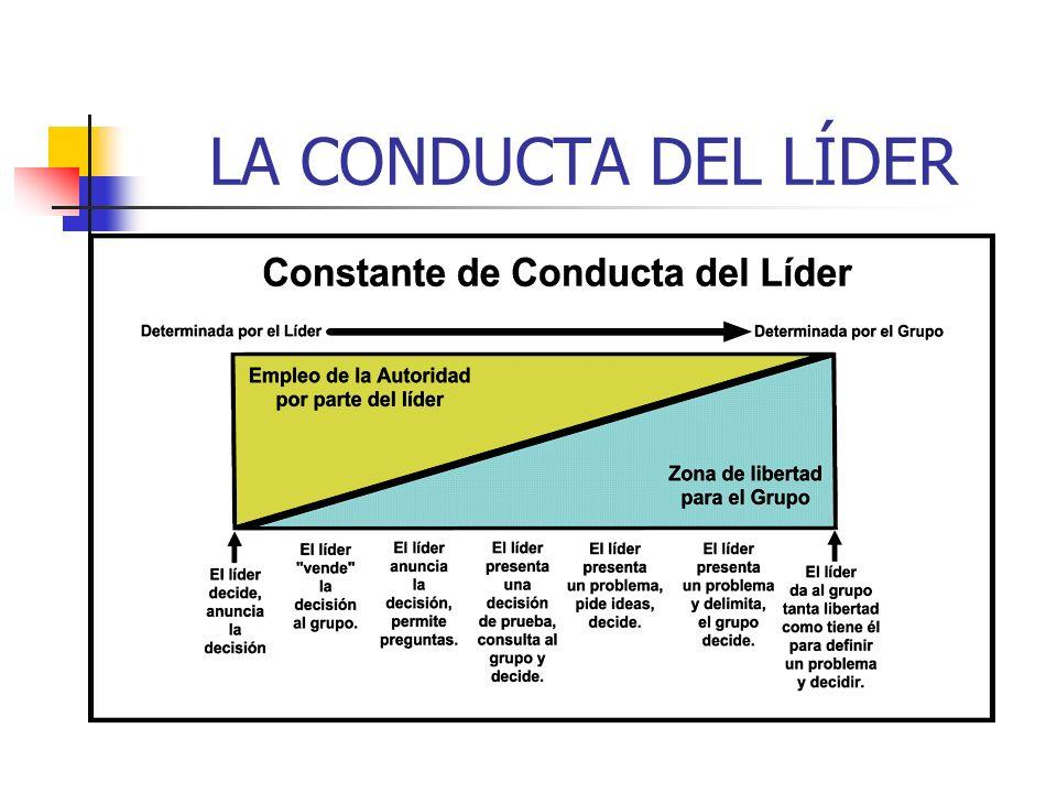 LA CONDUCTA DEL LÍDER