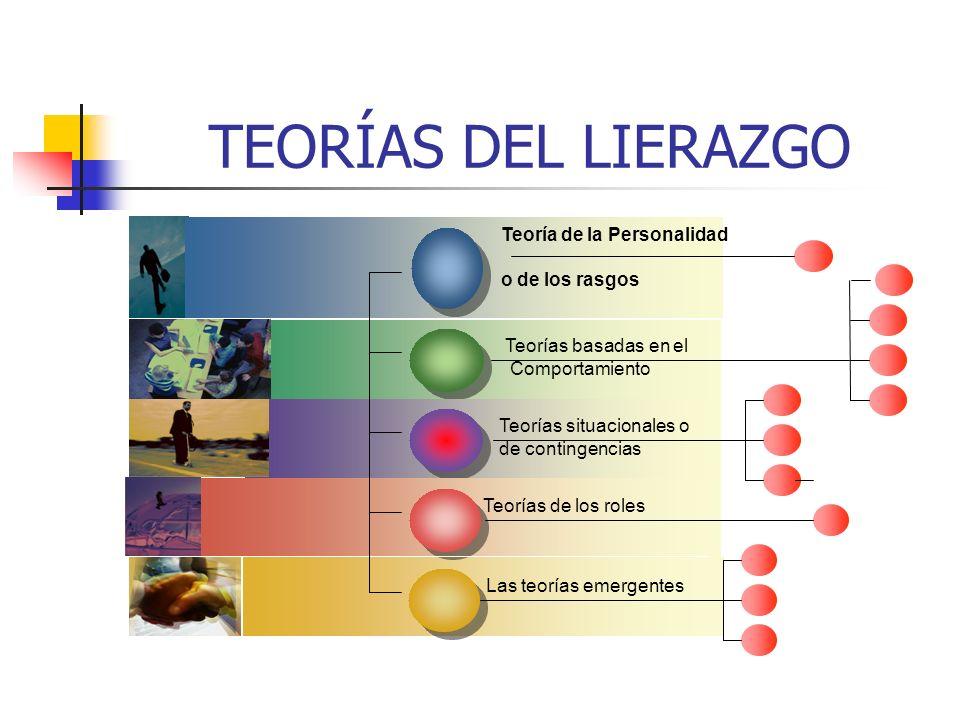 TEORÍAS DEL LIERAZGO Las teorías emergentes Teoría de la Personalidad o de los rasgos Teorías basadas en el Comportamiento Teorías situacionales o de