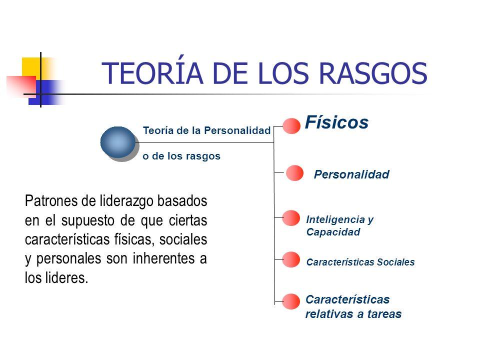 TEORÍA DE LOS RASGOS Teoría de la Personalidad o de los rasgos ...