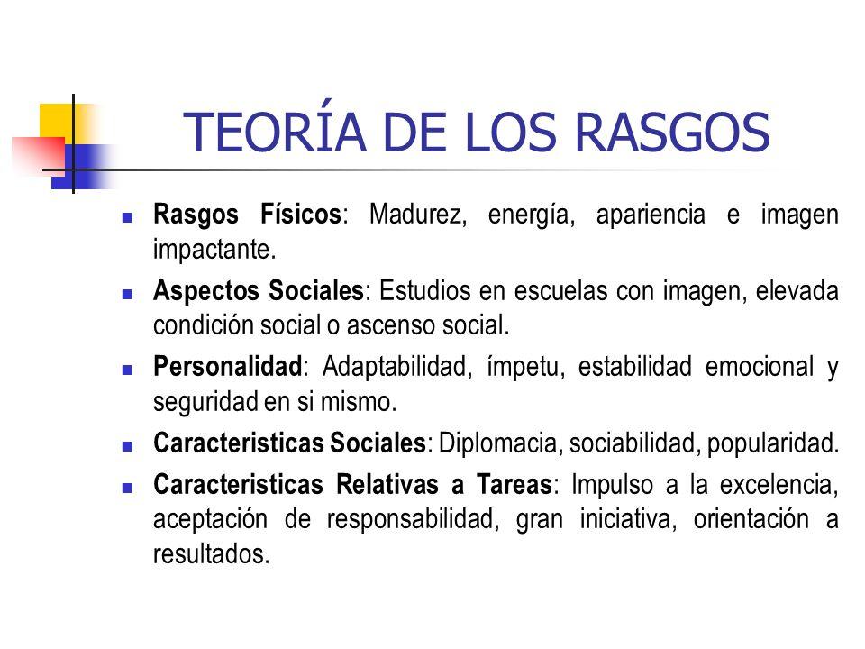 TEORÍA DE LOS RASGOS Rasgos Físicos : Madurez, energía, apariencia e imagen impactante. Aspectos Sociales : Estudios en escuelas con imagen, elevada c