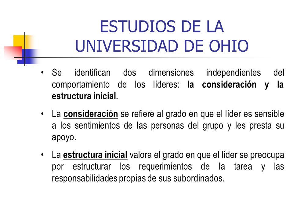 ESTUDIOS DE LA UNIVERSIDAD DE OHIO Se identifican dos dimensiones independientes del comportamiento de los líderes: la consideración y la estructura i