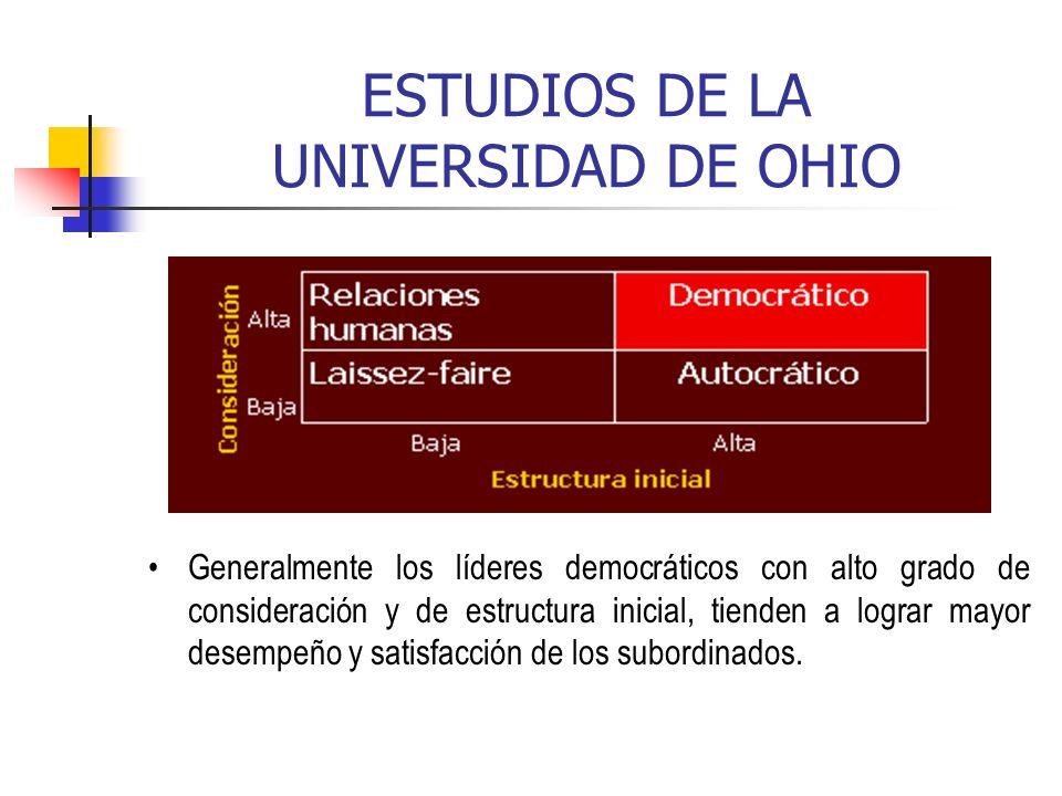 ESTUDIOS DE LA UNIVERSIDAD DE OHIO Generalmente los líderes democráticos con alto grado de consideración y de estructura inicial, tienden a lograr may