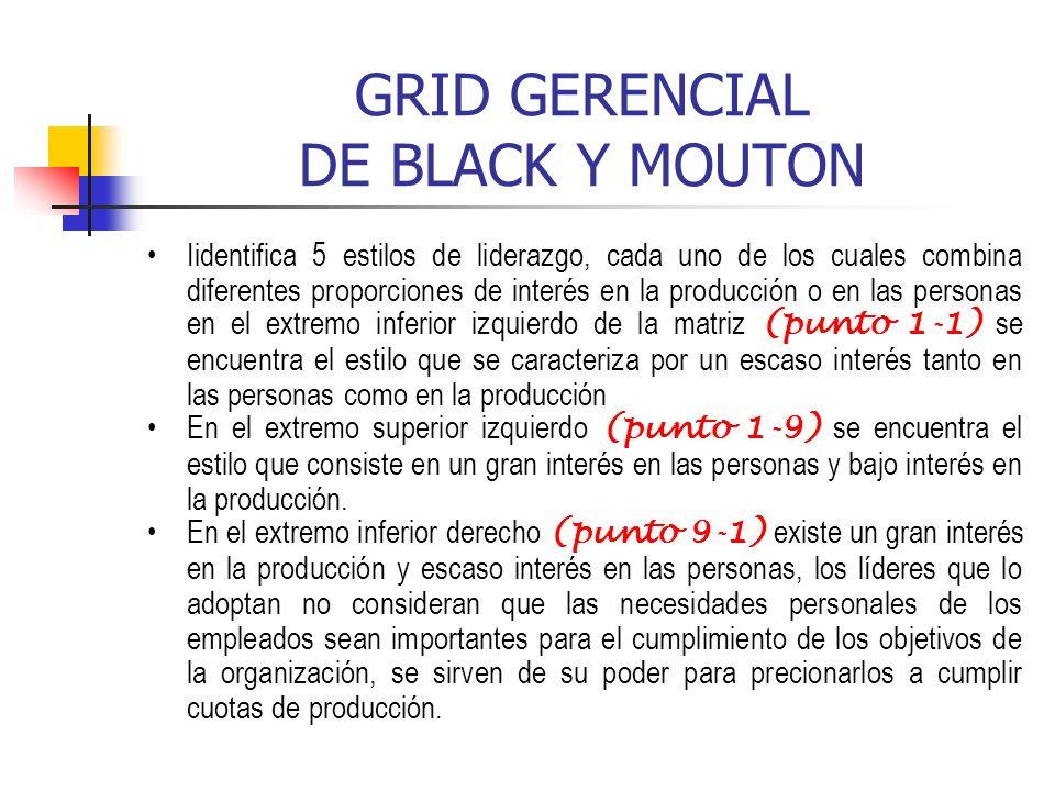 GRID GERENCIAL DE BLACK Y MOUTON Iidentifica 5 estilos de liderazgo, cada uno de los cuales combina diferentes proporciones de interés en la producció