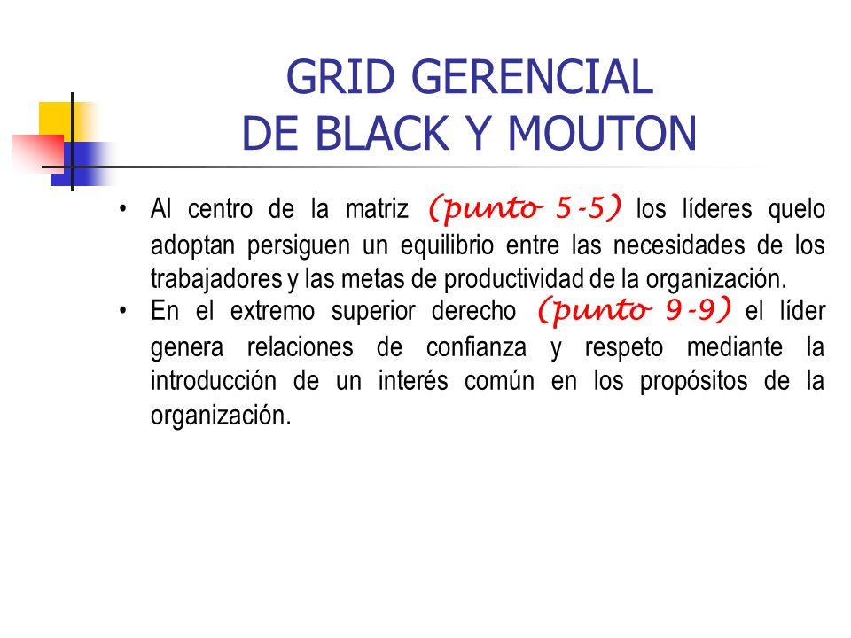 GRID GERENCIAL DE BLACK Y MOUTON Al centro de la matriz (punto 5-5) los líderes quelo adoptan persiguen un equilibrio entre las necesidades de los tra