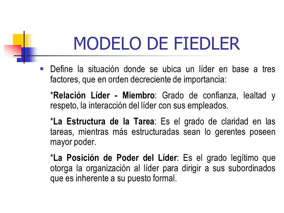 MODELO DE FIEDLER Define la situación donde se ubica un líder en base a tres factores, que en orden decreciente de importancia: * Relación Líder - Mie