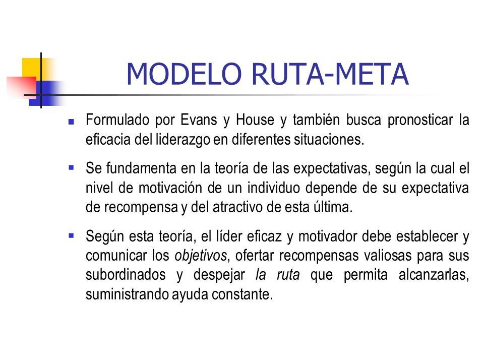 MODELO RUTA-META Formulado por Evans y House y también busca pronosticar la eficacia del liderazgo en diferentes situaciones. Se fundamenta en la teor