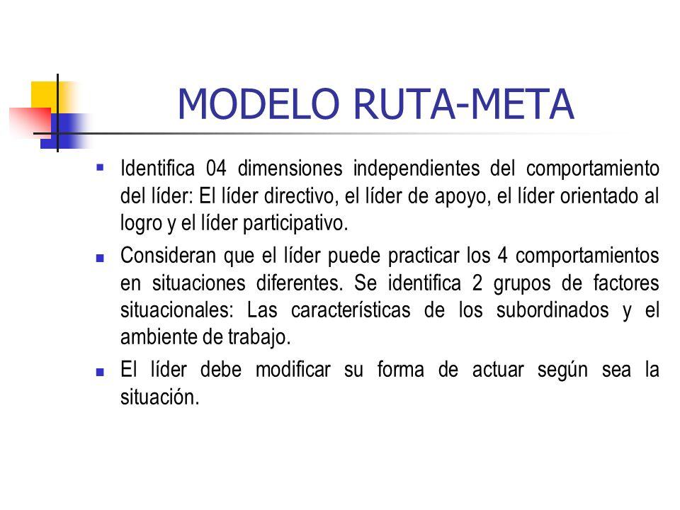 MODELO RUTA-META Identifica 04 dimensiones independientes del comportamiento del líder: El líder directivo, el líder de apoyo, el líder orientado al l
