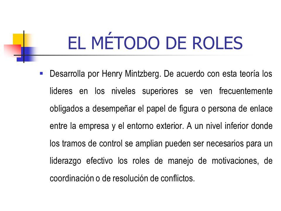 EL MÉTODO DE ROLES Desarrolla por Henry Mintzberg. De acuerdo con esta teoría los lideres en los niveles superiores se ven frecuentemente obligados a