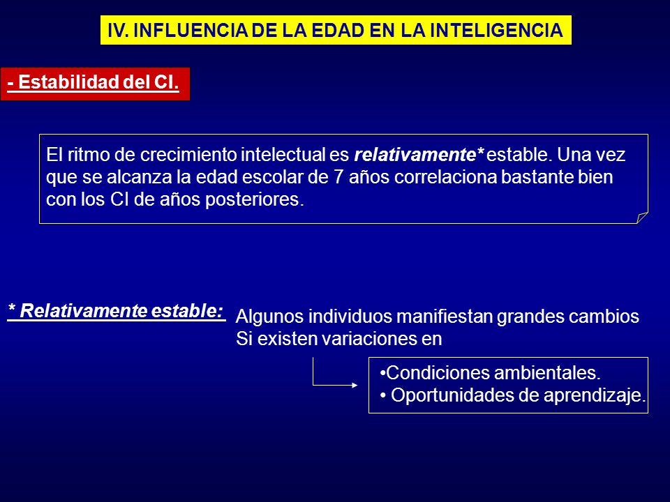 IV. INFLUENCIA DE LA EDAD EN LA INTELIGENCIA - Estabilidad del CI. El ritmo de crecimiento intelectual es relativamente* estable. Una vez que se alcan