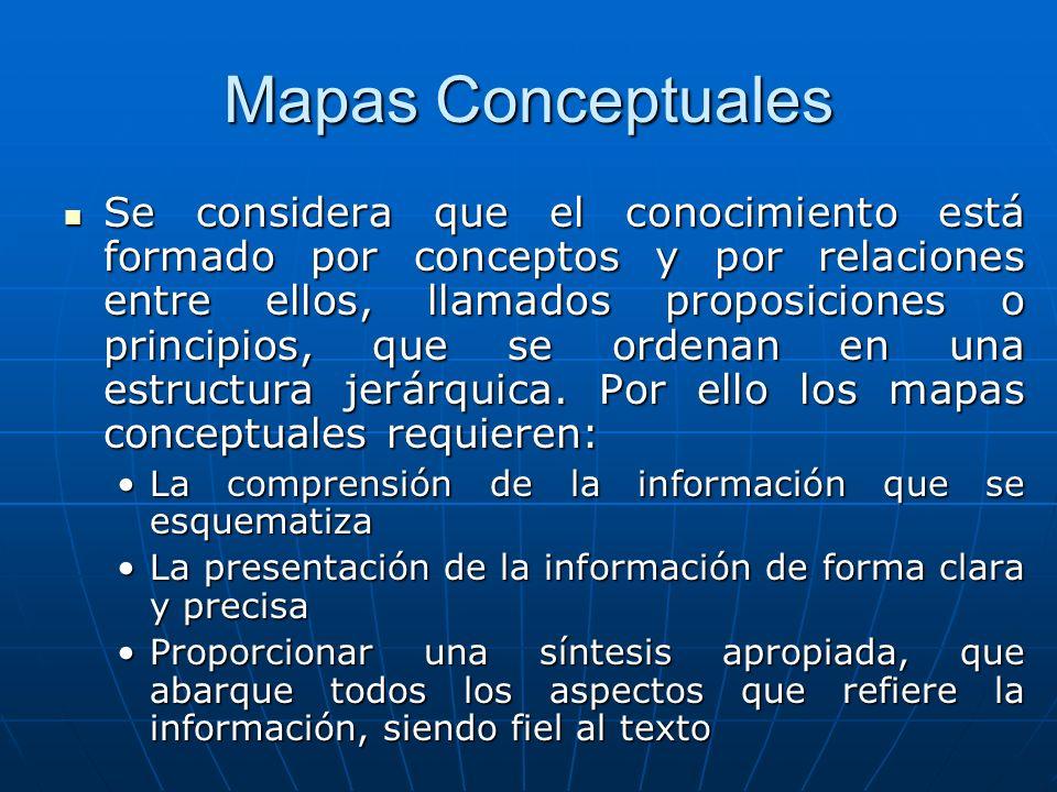 Mapas Conceptuales Se considera que el conocimiento está formado por conceptos y por relaciones entre ellos, llamados proposiciones o principios, que