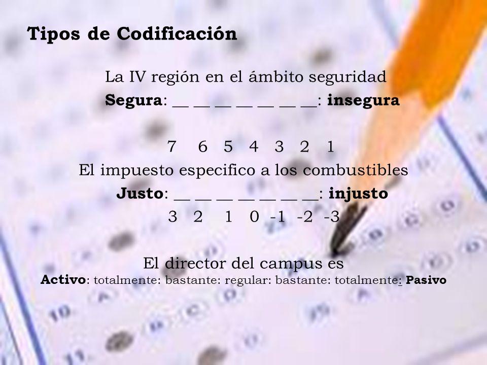 Tipos de Codificación La IV región en el ámbito seguridad Segura : __ __ __ __ __ __ __: insegura 7 6 5 4 3 2 1 El impuesto especifico a los combustib