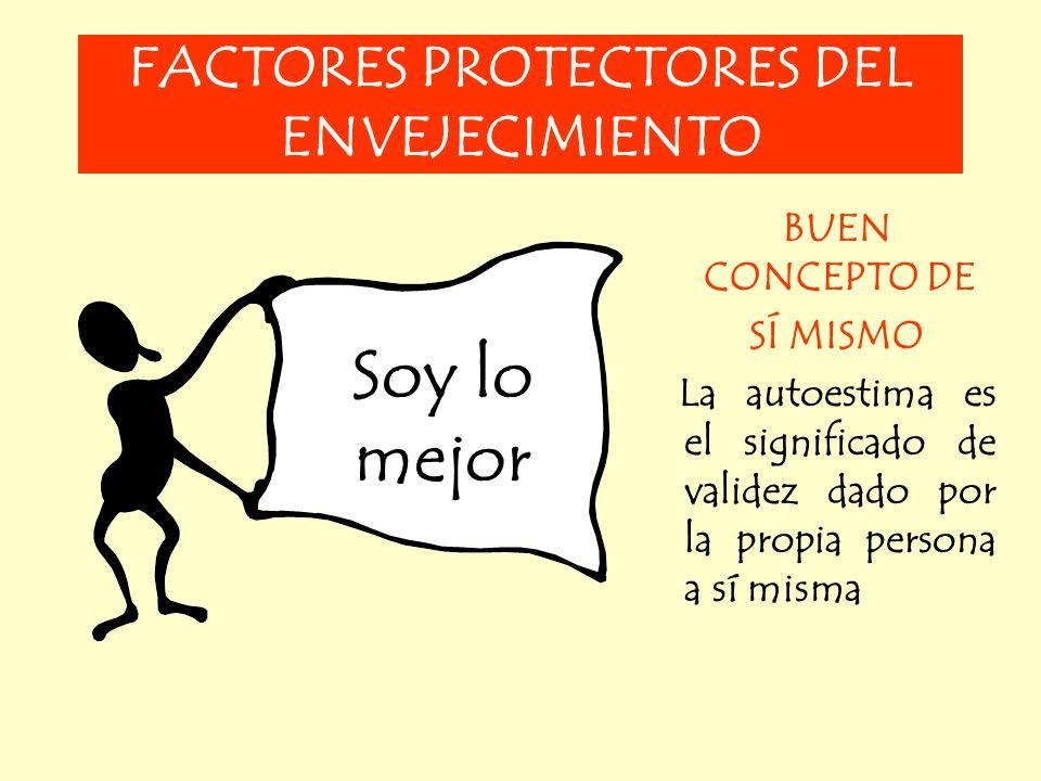 FACTORES PROTECTORES DEL ENVEJECIMIENTO BUEN CONCEPTO DE SÍ MISMO La autoestima es el significado de validez dado por la propia persona a sí misma Soy