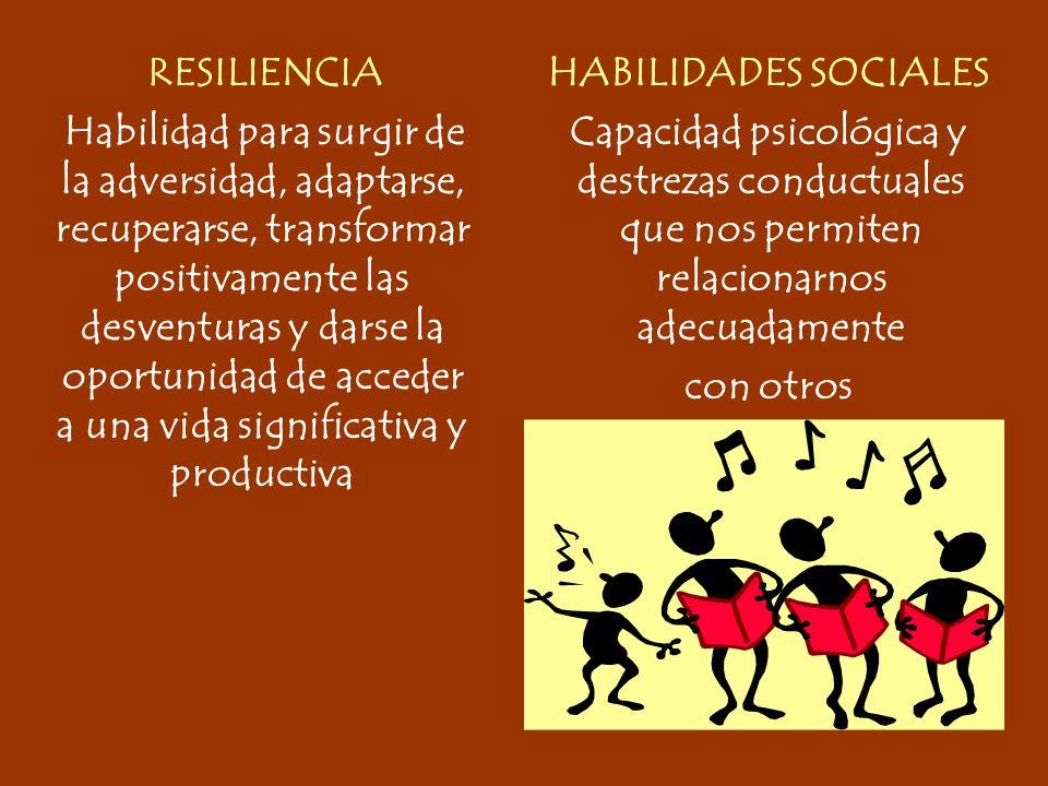 RESILIENCIA Habilidad para surgir de la adversidad, adaptarse, recuperarse, transformar positivamente las desventuras y darse la oportunidad de accede