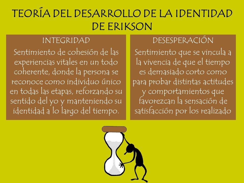 TEORÍA DEL DESARROLLO DE LA IDENTIDAD DE ERIKSON INTEGRIDAD Sentimiento de cohesión de las experiencias vitales en un todo coherente, donde la persona