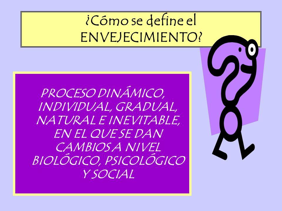 ¿Cómo se define el ENVEJECIMIENTO? PROCESO DINÁMICO, INDIVIDUAL, GRADUAL, NATURAL E INEVITABLE, EN EL QUE SE DAN CAMBIOS A NIVEL BIOLÓGICO, PSICOLÓGIC