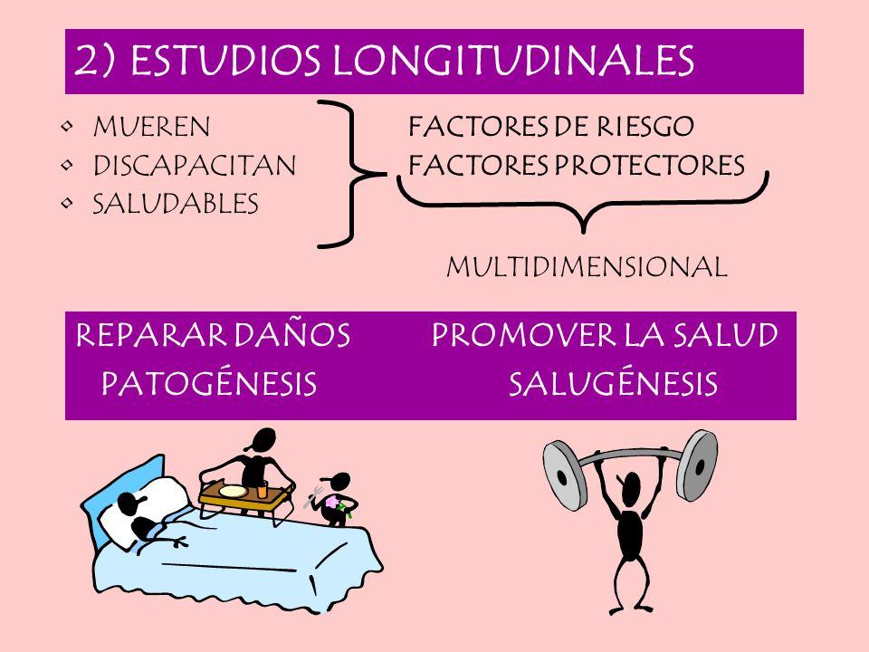 2) ESTUDIOS LONGITUDINALES MUEREN FACTORES DE RIESGO DISCAPACITAN FACTORES PROTECTORES SALUDABLES REPARAR DAÑOS PROMOVER LA SALUD PATOGÉNESISSALUGÉNES