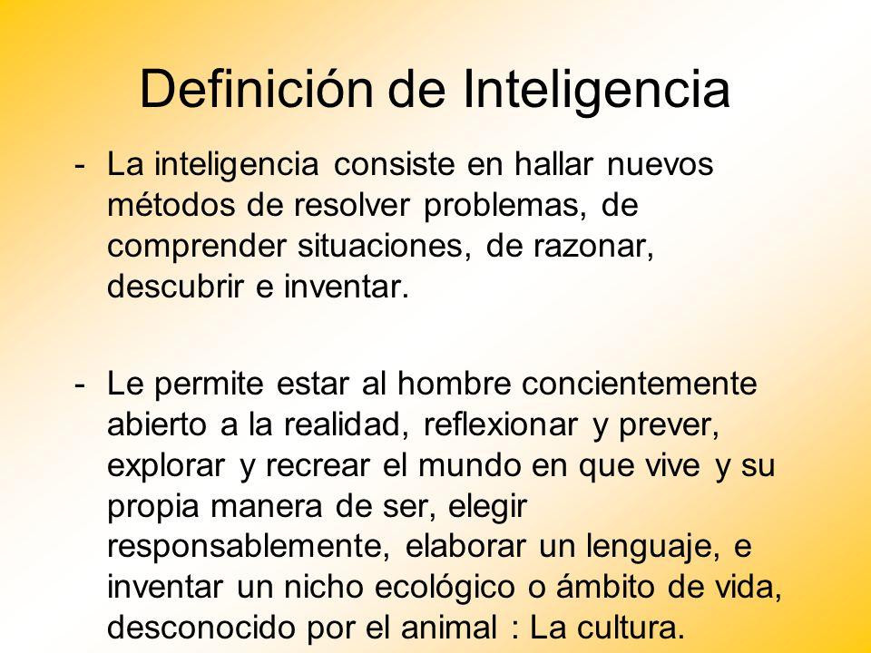 Definición de Inteligencia -La inteligencia consiste en hallar nuevos métodos de resolver problemas, de comprender situaciones, de razonar, descubrir