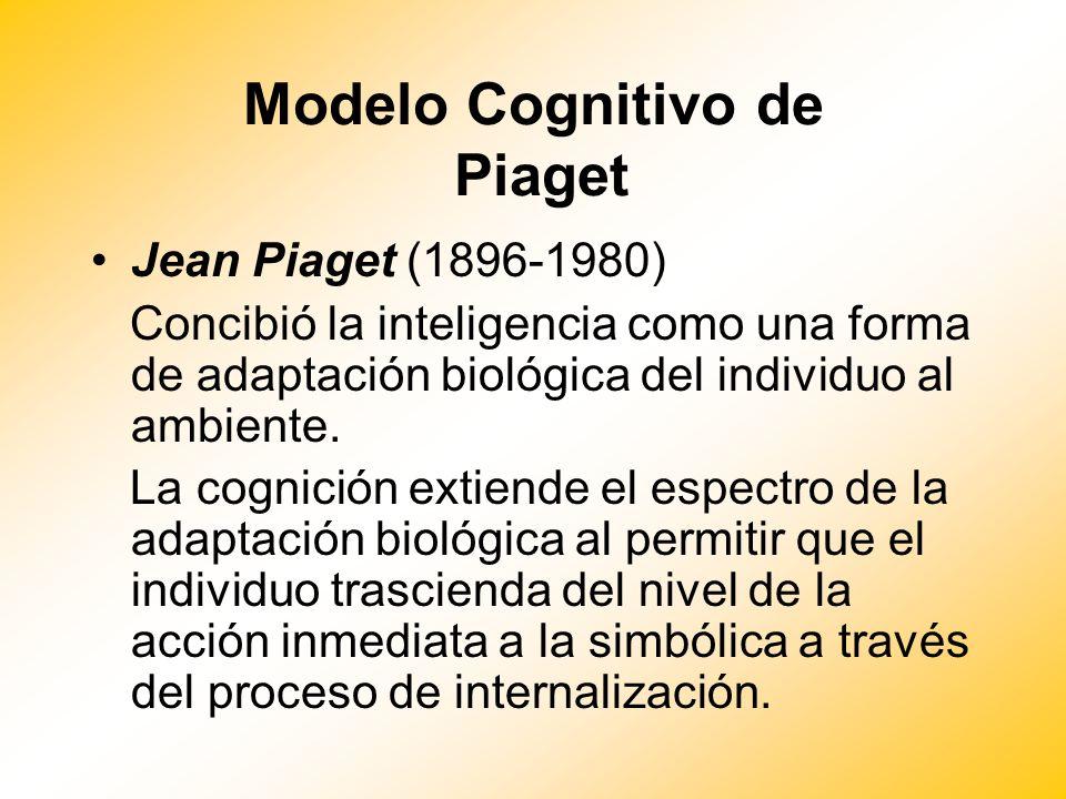 Modelo Cognitivo de Piaget Jean Piaget (1896-1980) Concibió la inteligencia como una forma de adaptación biológica del individuo al ambiente. La cogni