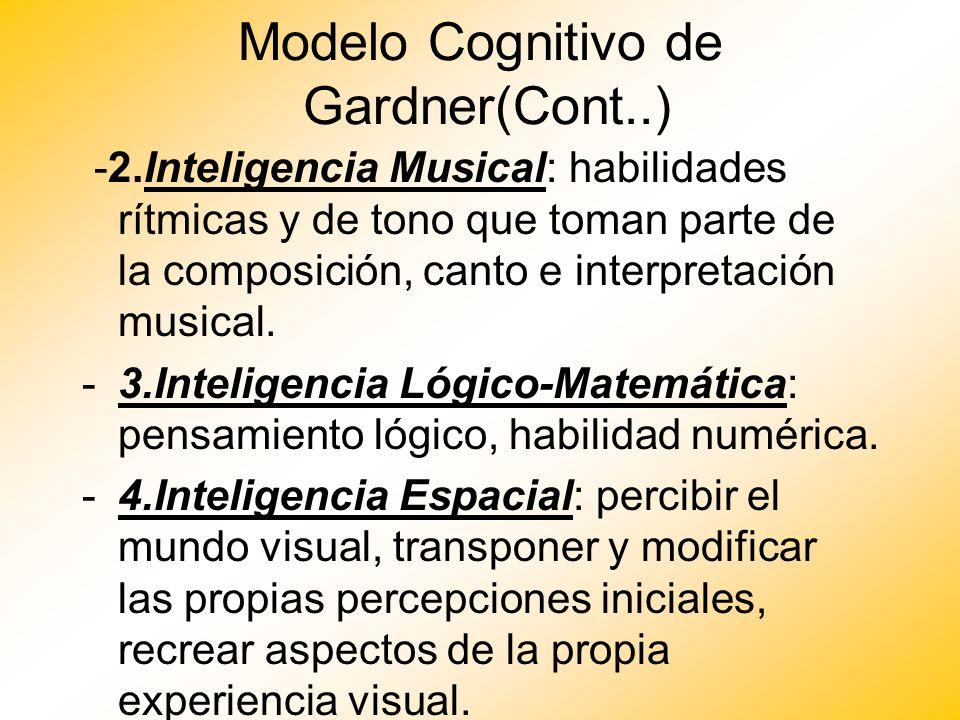 Modelo Cognitivo de Gardner(Cont..) -2.Inteligencia Musical: habilidades rítmicas y de tono que toman parte de la composición, canto e interpretación