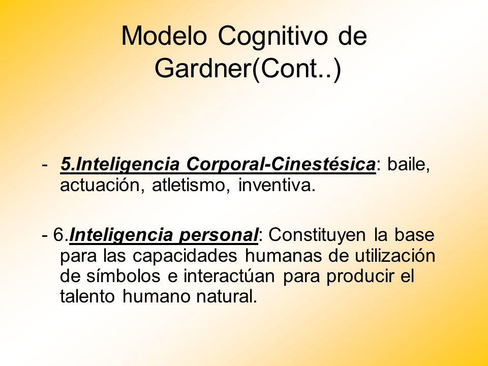 Modelo Cognitivo de Gardner(Cont..) -5.Inteligencia Corporal-Cinestésica: baile, actuación, atletismo, inventiva. - 6.Inteligencia personal: Constituy