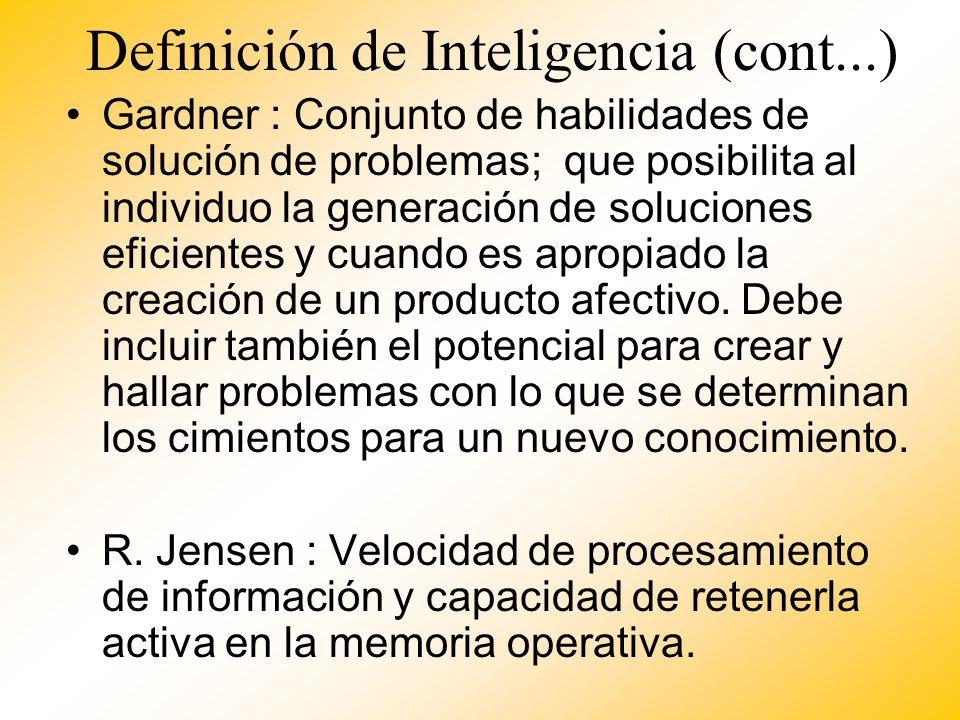 Gardner : Conjunto de habilidades de solución de problemas; que posibilita al individuo la generación de soluciones eficientes y cuando es apropiado l