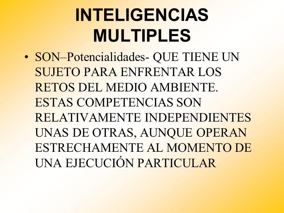INTELIGENCIAS MULTIPLES SON–Potencialidades- QUE TIENE UN SUJETO PARA ENFRENTAR LOS RETOS DEL MEDIO AMBIENTE. ESTAS COMPETENCIAS SON RELATIVAMENTE IND
