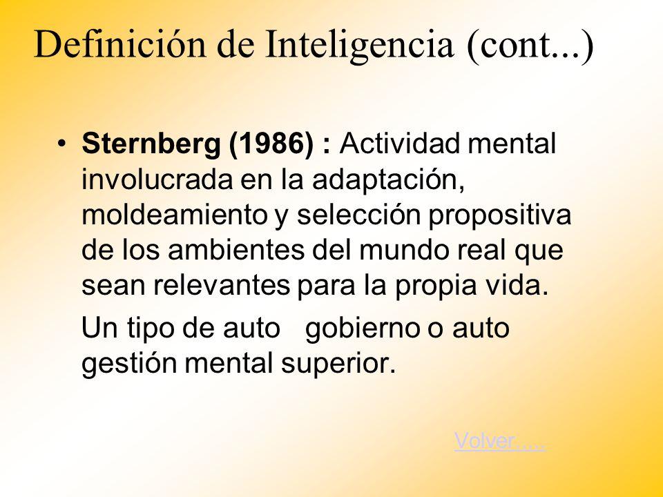 Sternberg (1986) : Actividad mental involucrada en la adaptación, moldeamiento y selección propositiva de los ambientes del mundo real que sean releva