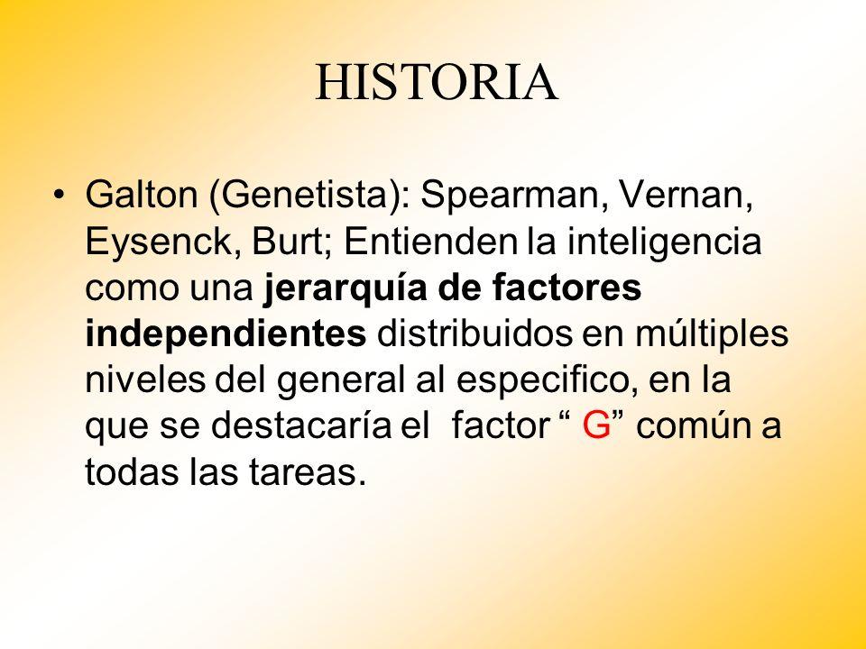 Galton (Genetista): Spearman, Vernan, Eysenck, Burt; Entienden la inteligencia como una jerarquía de factores independientes distribuidos en múltiples