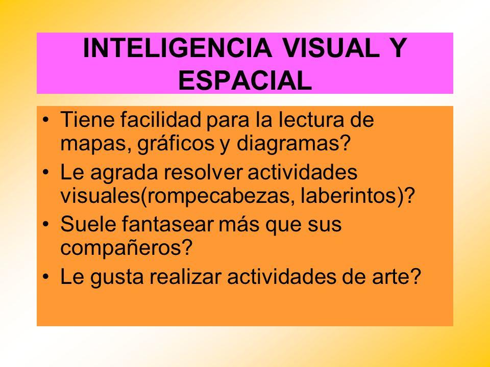 INTELIGENCIA VISUAL Y ESPACIAL Tiene facilidad para la lectura de mapas, gráficos y diagramas? Le agrada resolver actividades visuales(rompecabezas, l