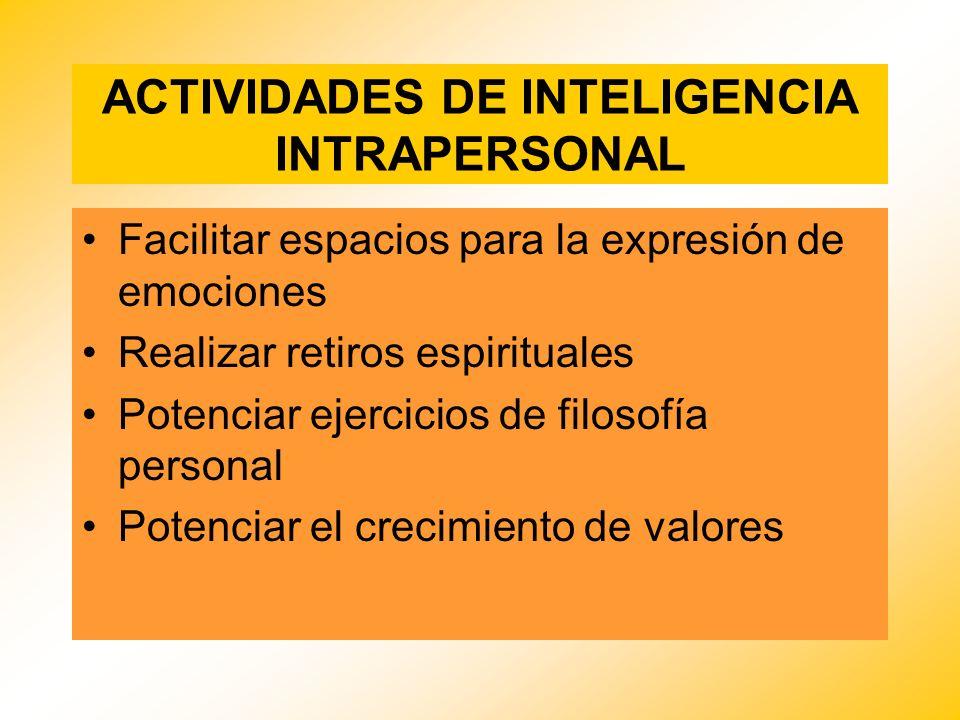 ACTIVIDADES DE INTELIGENCIA INTRAPERSONAL Facilitar espacios para la expresión de emociones Realizar retiros espirituales Potenciar ejercicios de filo