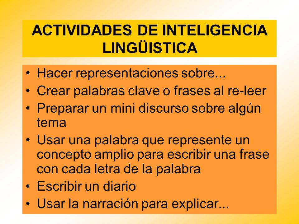 ACTIVIDADES DE INTELIGENCIA LINGÜISTICA Hacer representaciones sobre... Crear palabras clave o frases al re-leer Preparar un mini discurso sobre algún