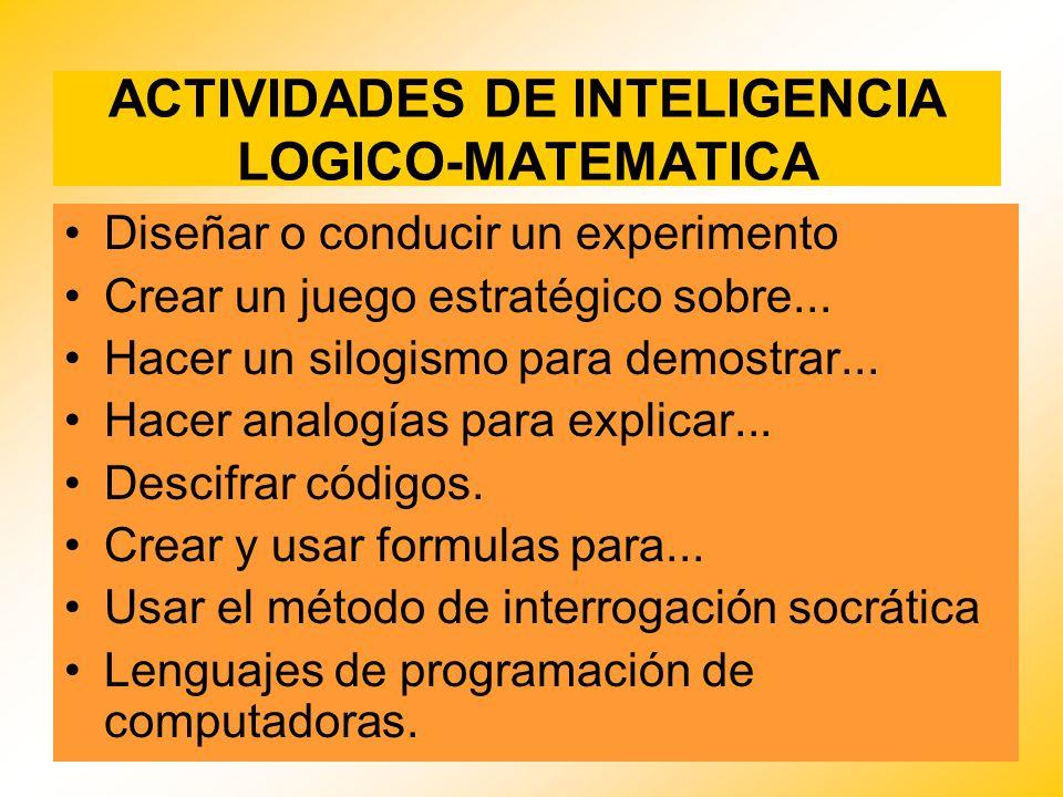 ACTIVIDADES DE INTELIGENCIA LOGICO-MATEMATICA Diseñar o conducir un experimento Crear un juego estratégico sobre... Hacer un silogismo para demostrar.