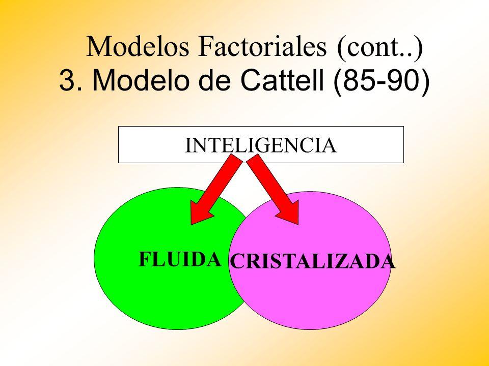 3. Modelo de Cattell (85-90) Modelos Factoriales (cont..) FLUIDA CRISTALIZADA INTELIGENCIA