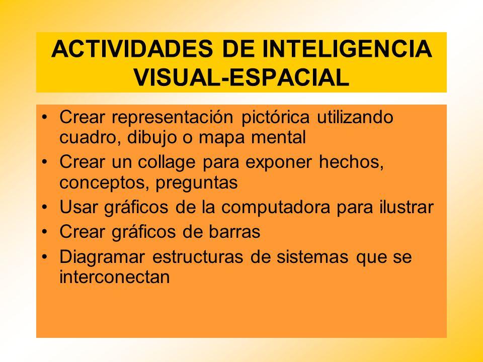 ACTIVIDADES DE INTELIGENCIA VISUAL-ESPACIAL Crear representación pictórica utilizando cuadro, dibujo o mapa mental Crear un collage para exponer hecho