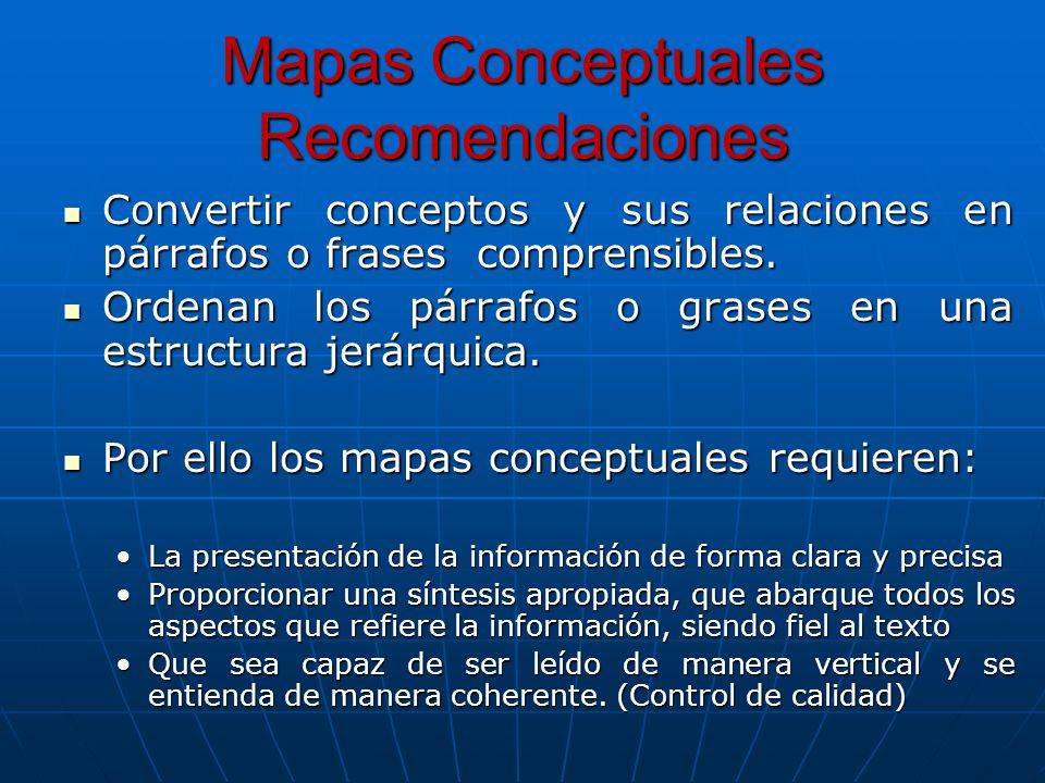 Mapas Conceptuales Recomendaciones Convertir conceptos y sus relaciones en párrafos o frases comprensibles. Convertir conceptos y sus relaciones en pá