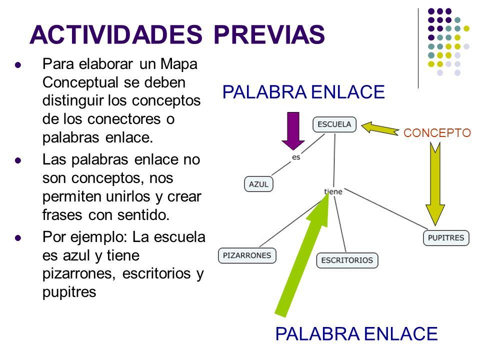 ACTIVIDADES PREVIAS Para elaborar un Mapa Conceptual se deben distinguir los conceptos de los conectores o palabras enlace. Las palabras enlace no son