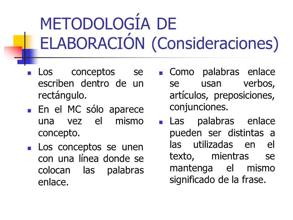 METODOLOGÍA DE ELABORACIÓN (Consideraciones) Los conceptos se escriben dentro de un rectángulo. En el MC sólo aparece una vez el mismo concepto. Los c
