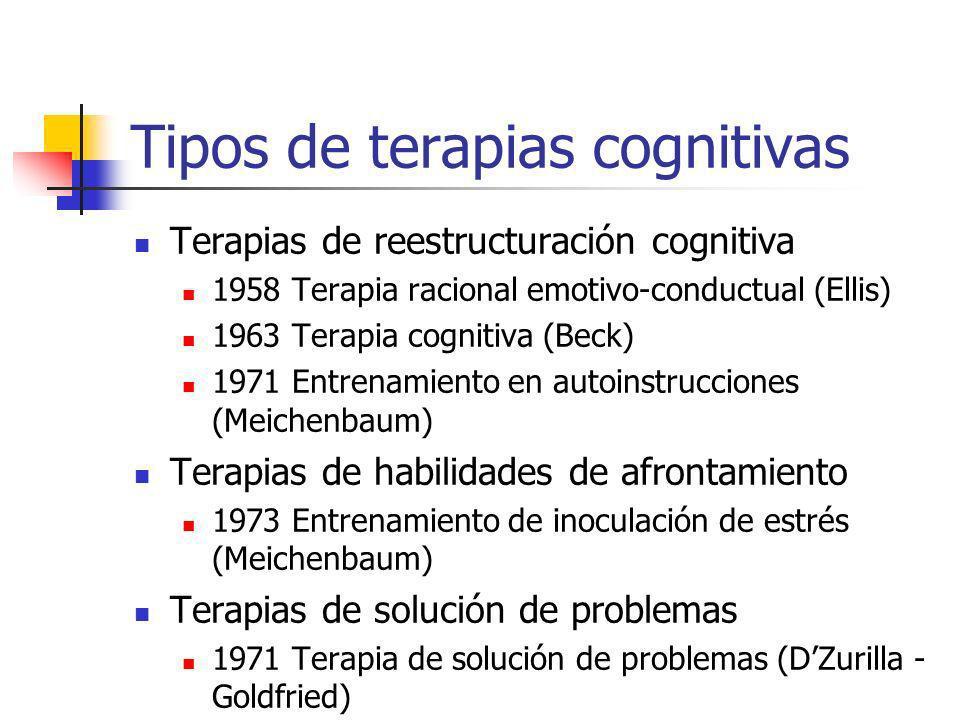 Terapia racional emotiva basada en el modelo ABC A Acontecimientos activantes B Creencias (R/I) C Consecuencias Interpretación Emocionales Ideacionales Conductuales