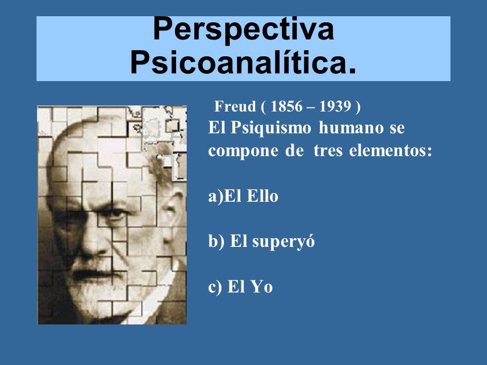 Perspectiva Psicoanalítica. Freud ( 1856 – 1939 ) El Psiquismo humano se compone de tres elementos: a)El Ello b) El superyó c) El Yo