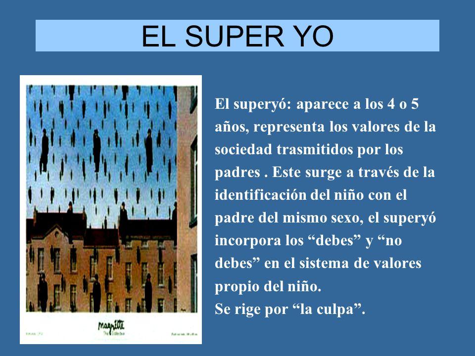 EL SUPER YO El superyó: aparece a los 4 o 5 años, representa los valores de la sociedad trasmitidos por los padres. Este surge a través de la identifi