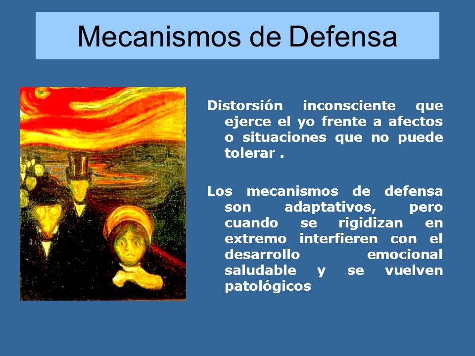 Mecanismos de Defensa Distorsión inconsciente que ejerce el yo frente a afectos o situaciones que no puede tolerar. Los mecanismos de defensa son adap