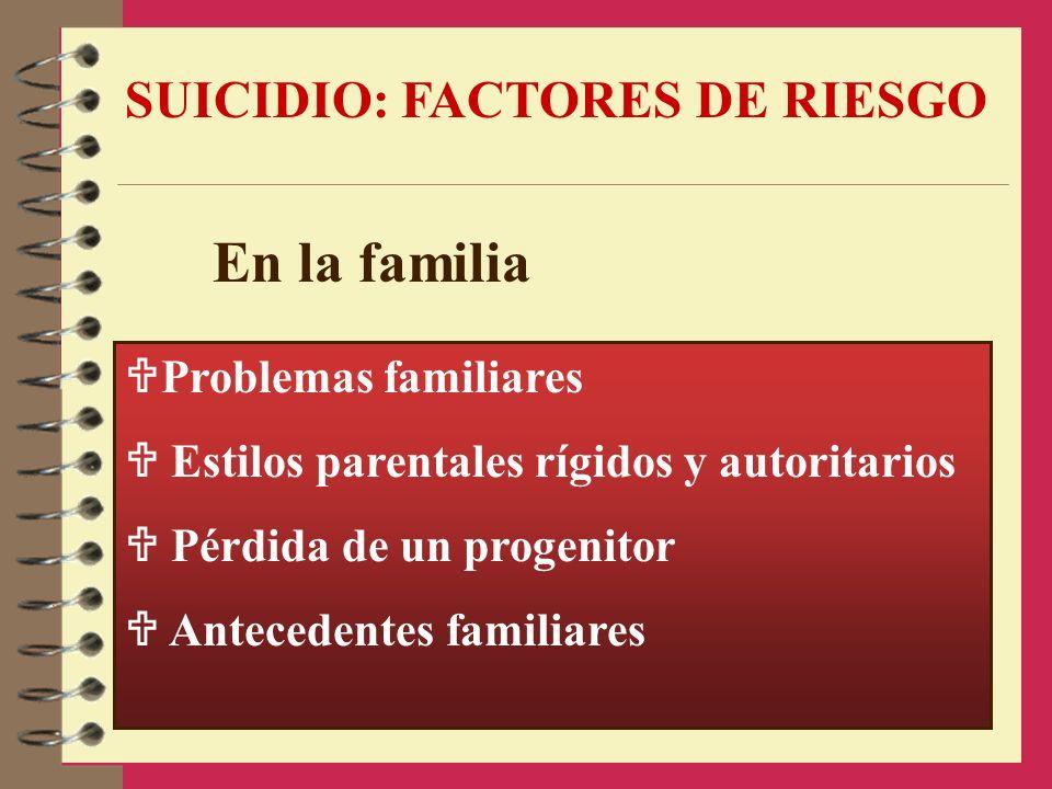 SUICIDIO: FACTORES DE RIESGO Problemas familiares Estilos parentales rígidos y autoritarios Pérdida de un progenitor Antecedentes familiares En la fam
