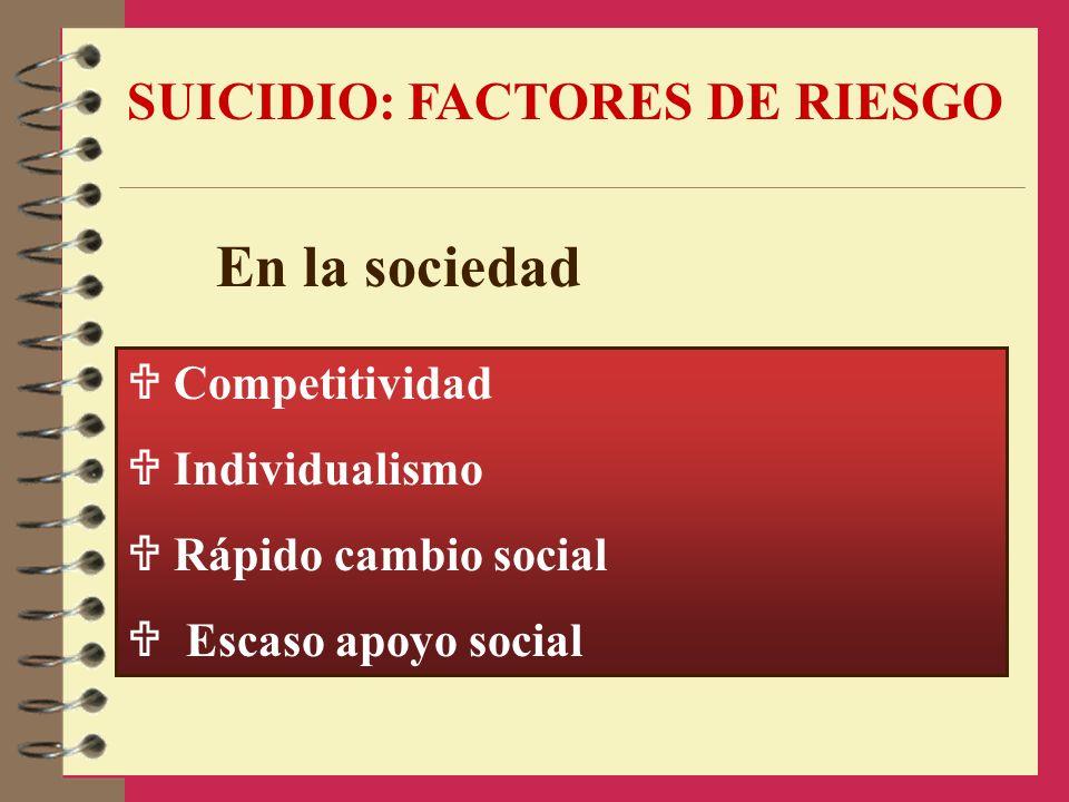 SUICIDIO: FACTORES DE RIESGO Competitividad Individualismo Rápido cambio social Escaso apoyo social En la sociedad