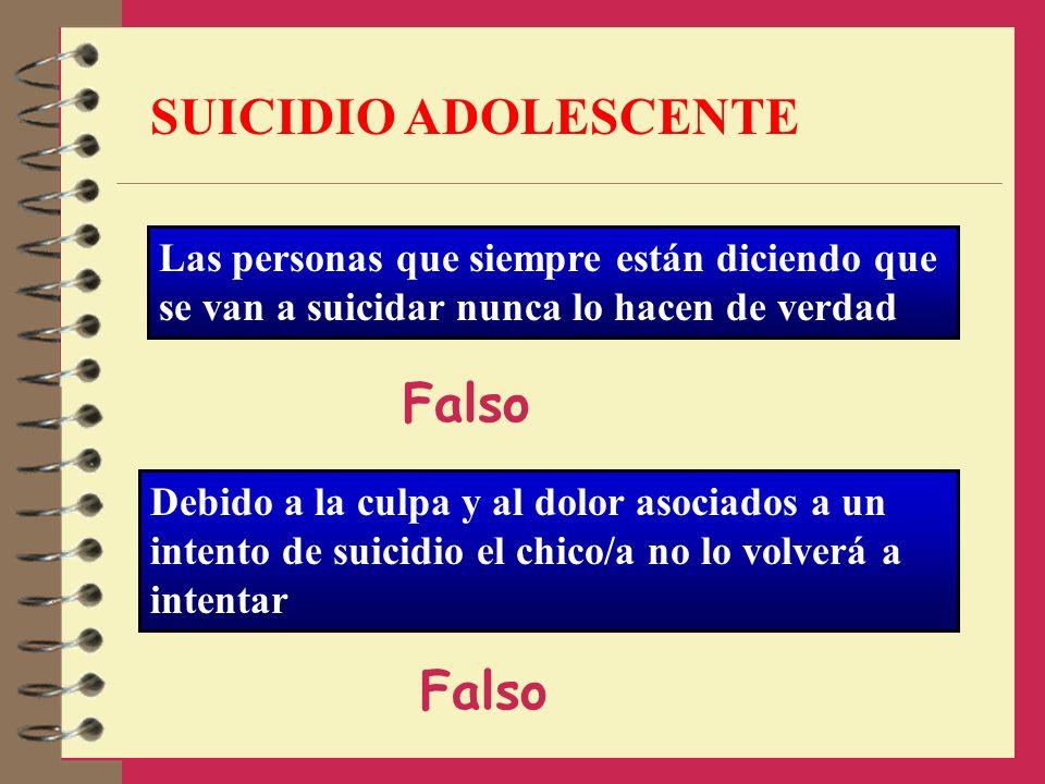 Las personas que siempre están diciendo que se van a suicidar nunca lo hacen de verdad Debido a la culpa y al dolor asociados a un intento de suicidio