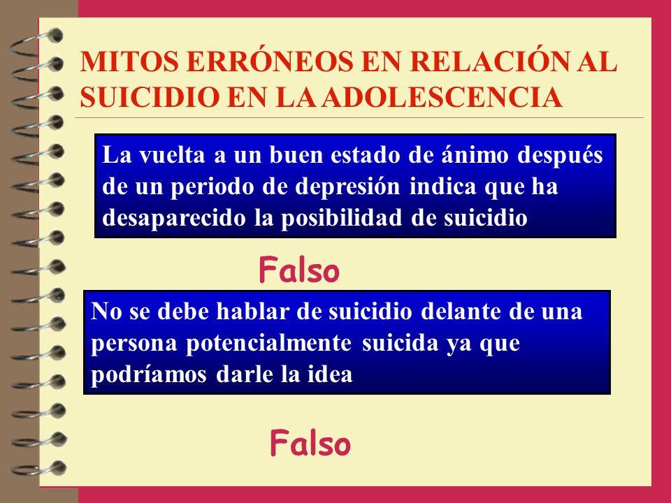 La vuelta a un buen estado de ánimo después de un periodo de depresión indica que ha desaparecido la posibilidad de suicidio No se debe hablar de suic