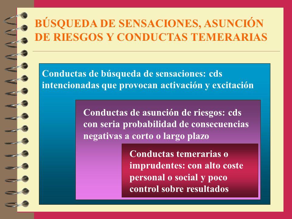 BÚSQUEDA DE SENSACIONES, ASUNCIÓN DE RIESGOS Y CONDUCTAS TEMERARIAS Conductas de búsqueda de sensaciones: cds intencionadas que provocan activación y