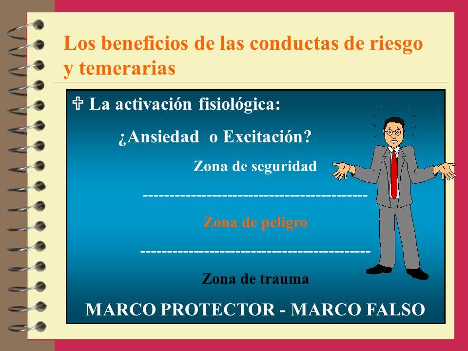Los beneficios de las conductas de riesgo y temerarias La activación fisiológica: ¿Ansiedad o Excitación? Zona de seguridad --------------------------