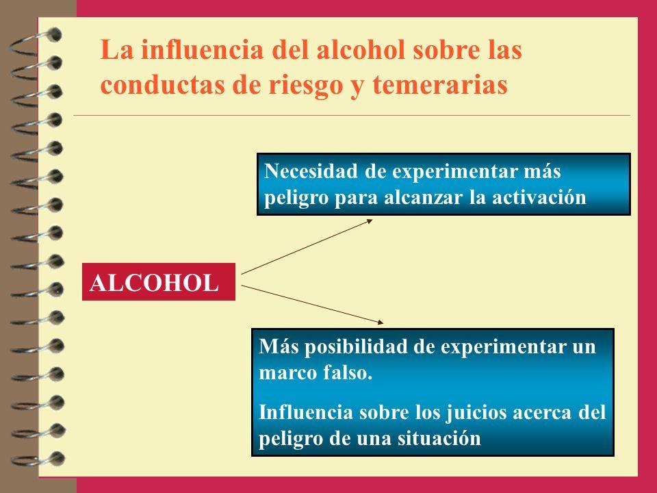 La influencia del alcohol sobre las conductas de riesgo y temerarias ALCOHOL Necesidad de experimentar más peligro para alcanzar la activación Más pos